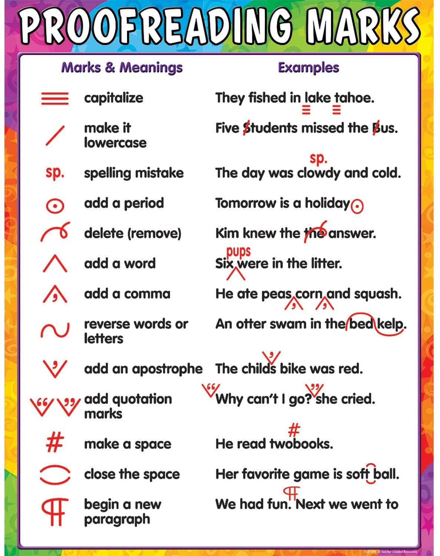 proofreadmarks